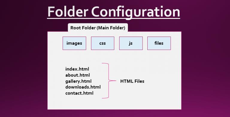 HTML Skeleton Elements and CheatSheet