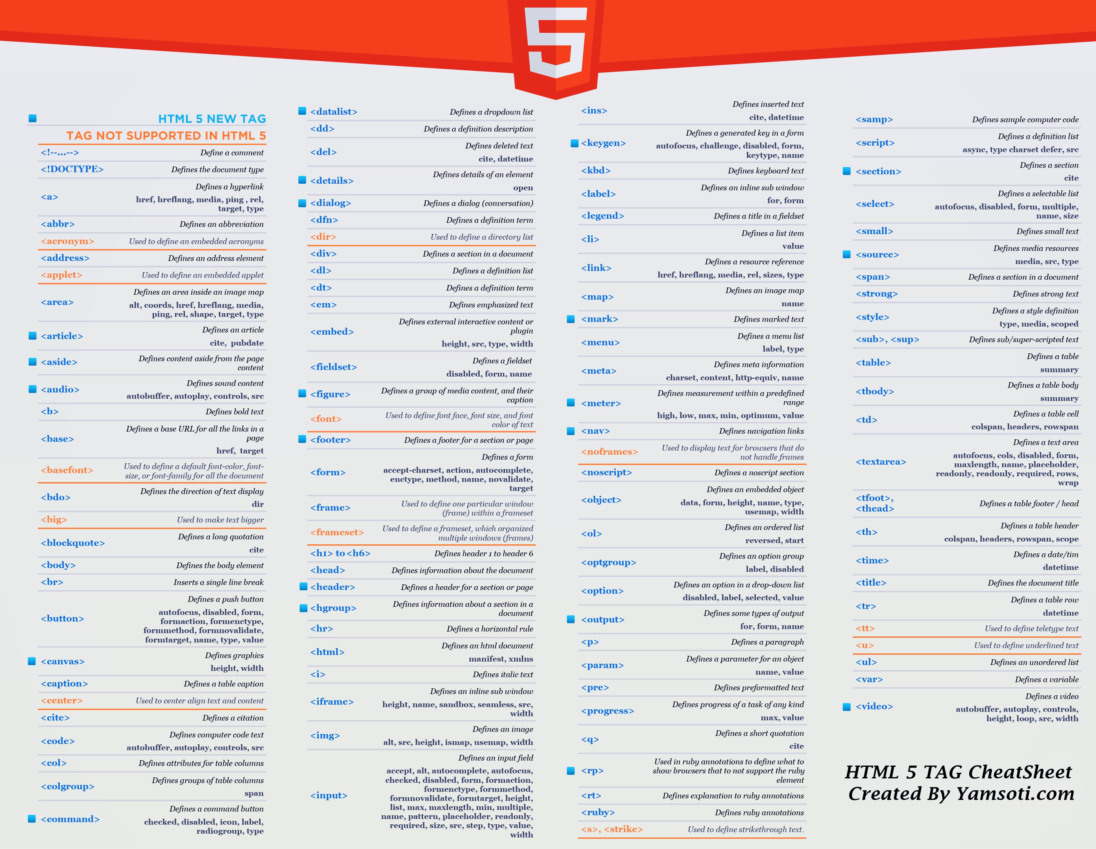 HTML Skeleton, Elements and CheatSheet
